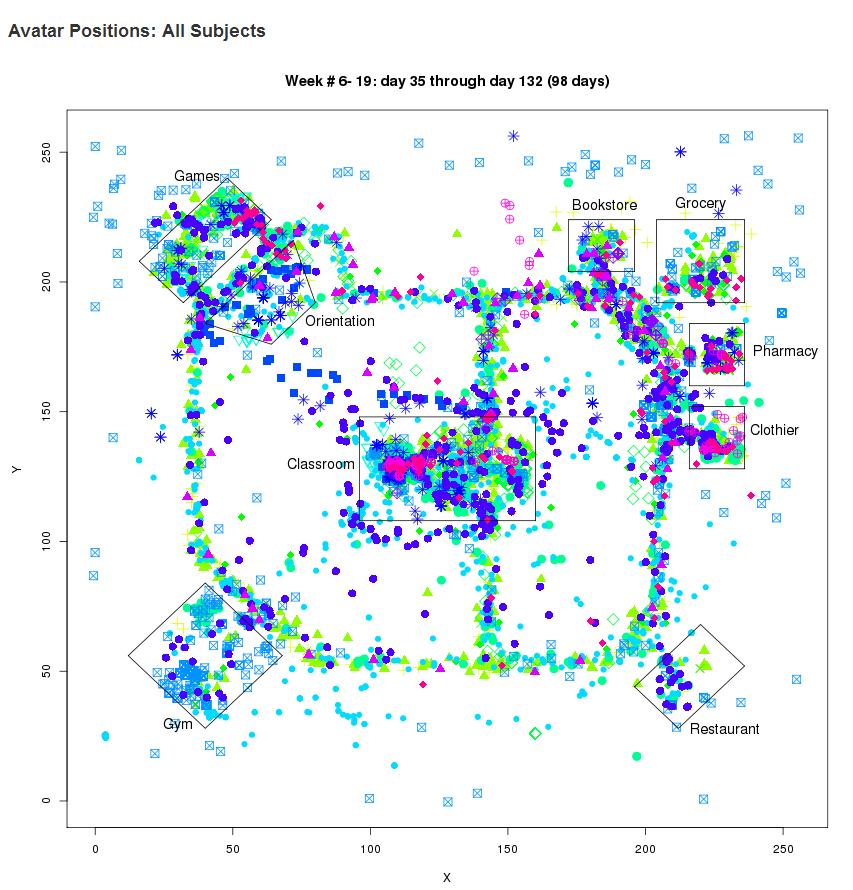 ActivityMap17-Wt-HBA1C-Activity